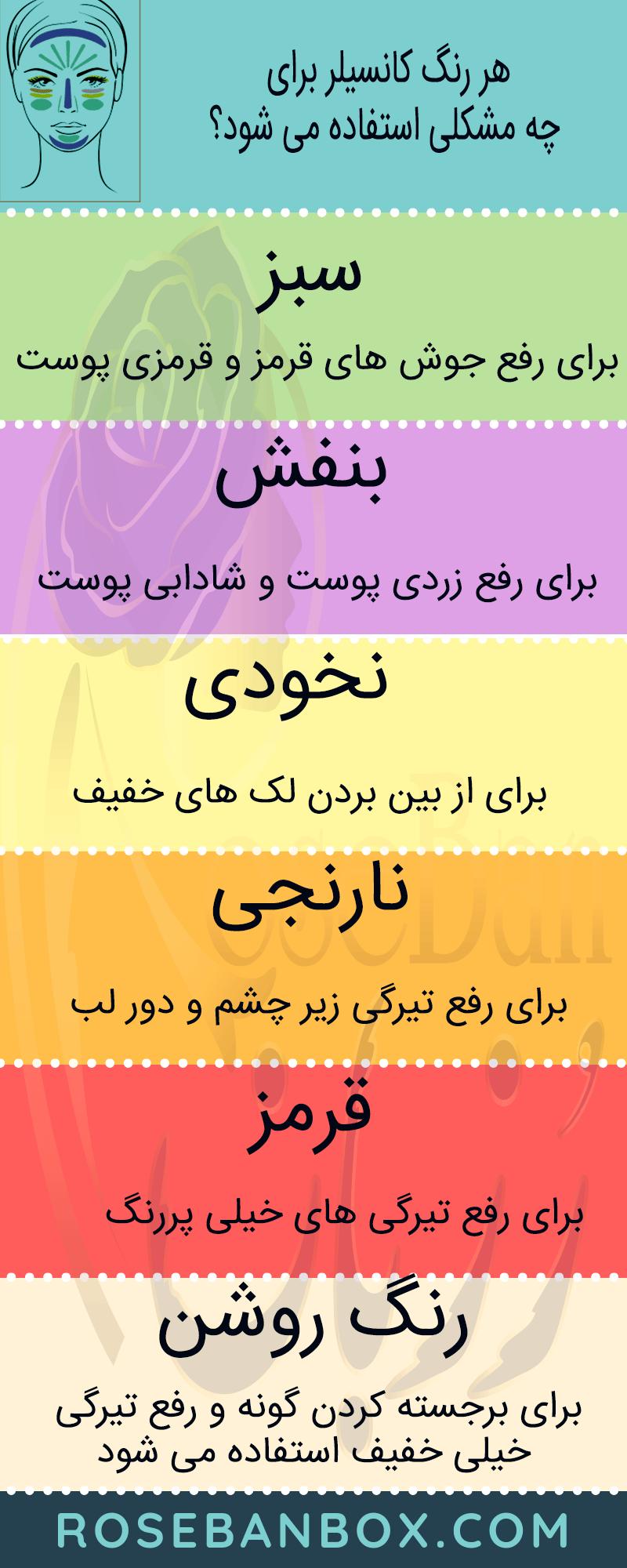 رنگ های مختلف کانسیلر