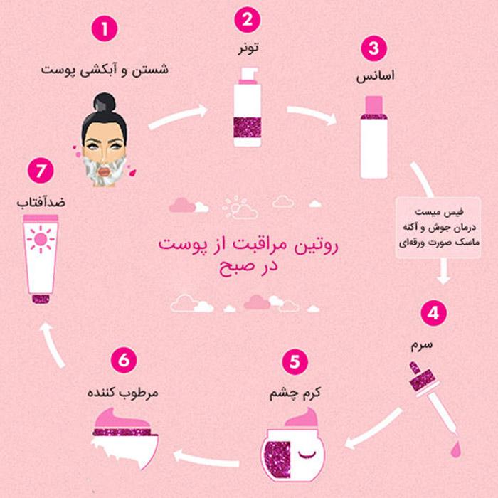 Oily skin routine 1